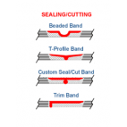 Sealing / Cutting