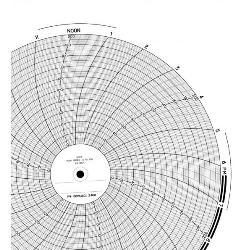 Partlow Circular Chart