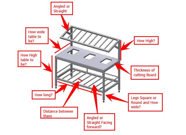 Table Measurement